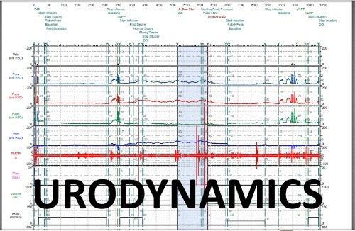 Urodynamics_why_we_do_them_blog_post.jpg